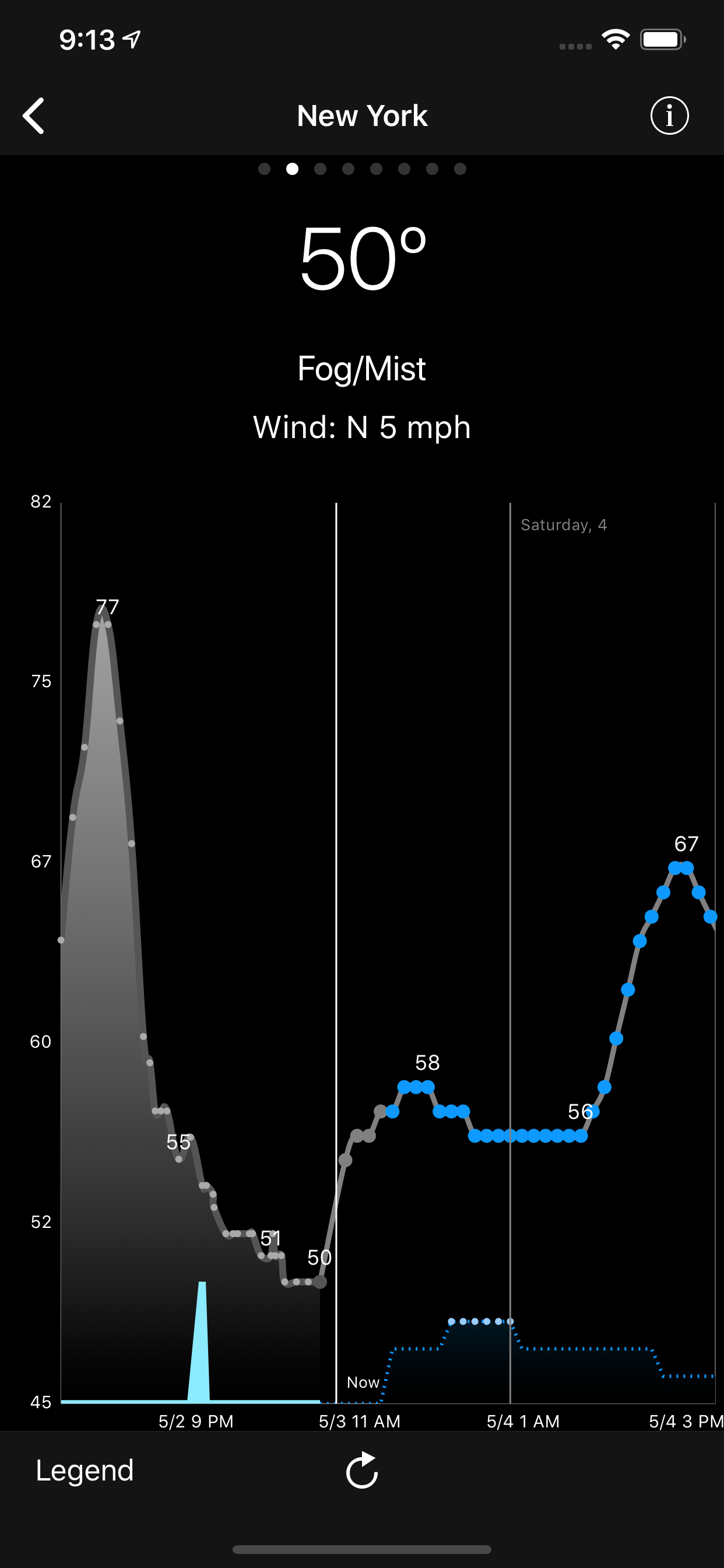WeatherGraph for iOS and watchOS Released Image